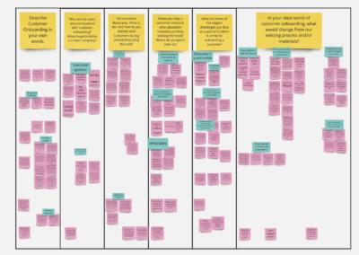 Sonatype: Content Strategy